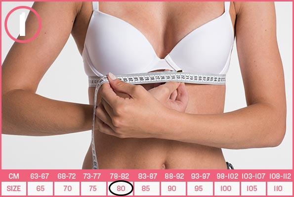 räkna ut bh storlek